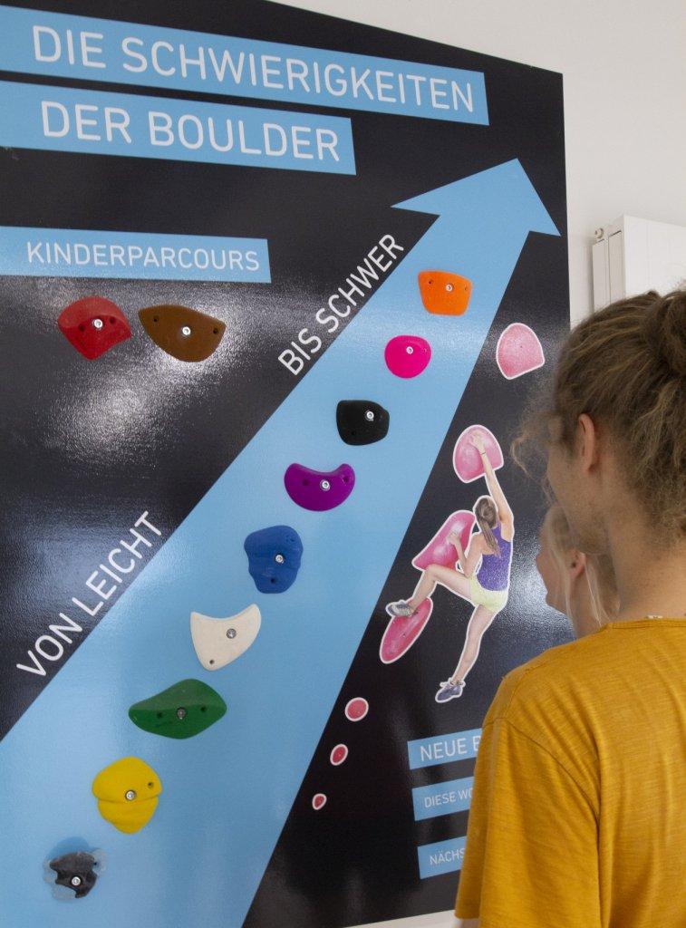 Boulderwelt München Ost Schwierigkeitsverteilung Parcoursbereich